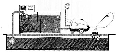 Экономическая эффективность очистки воды при построении схемы водоочистки. Часть 2